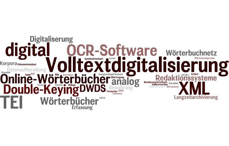 wordle_Wortwolke